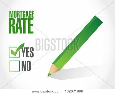 Mortgage Rate Approval Sign Concept
