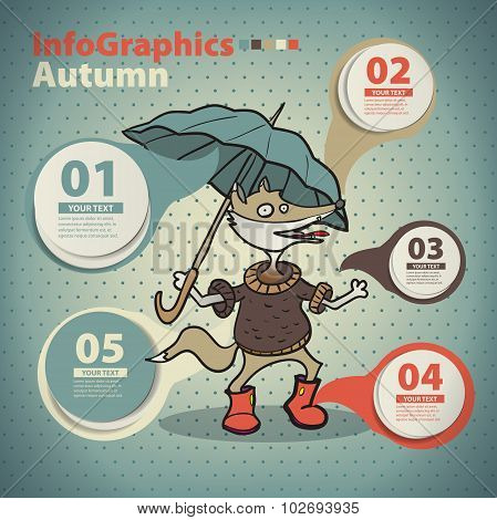 Template For Infographic On The Theme Of Autumn And Clothing