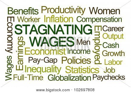 Stagnating Wages Word Cloud on White Background