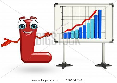 Cartoon Character Of L With Business Graph