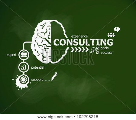 Consulting Concept And Brain.