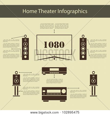 Home Theater Infographics