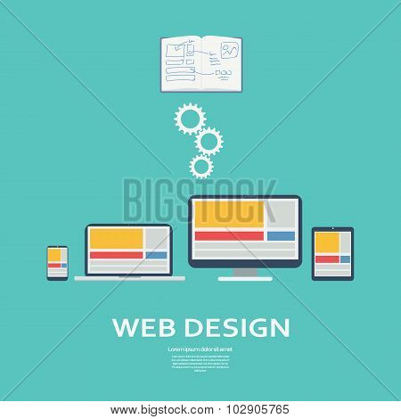 Web design infographics template. Responsive webdesign on various smartphone, tablet, computer, lapt