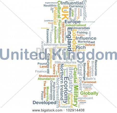 Background concept wordcloud illustration of United Kingdom UK