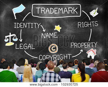 Trademark Copyright Identity Branding Product Concept
