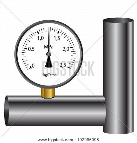 The gas manometer