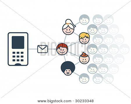 Meme or internet phenomenon spreading diagram