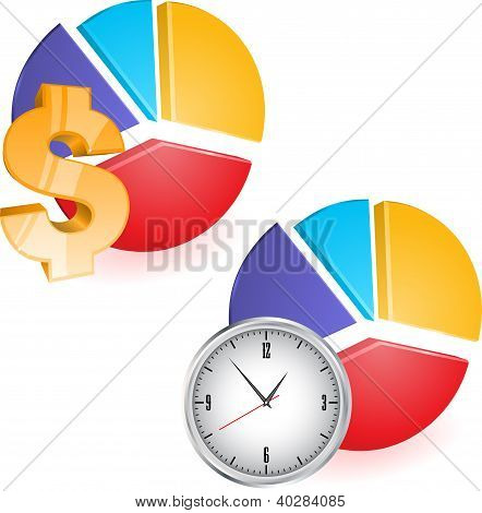 Pie chart with clock