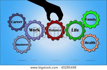 Konzept der Arbeit-Leben-balance
