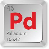 image of palladium  - palladium element - JPG