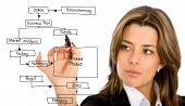 stock photo of marketing plan  - business woman drawing a business plan isolated over a white background - JPG