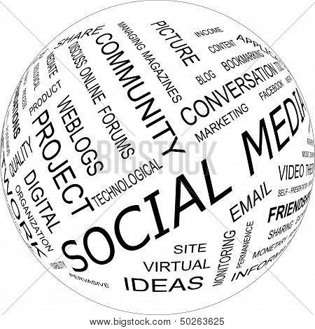 Word Cloud - Social Media.eps