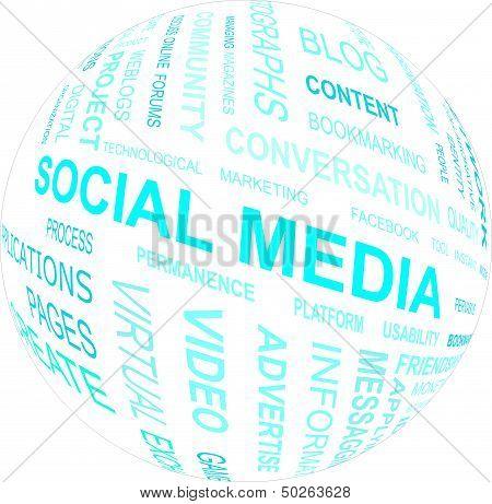 Backup_of_word Cloud - Social...