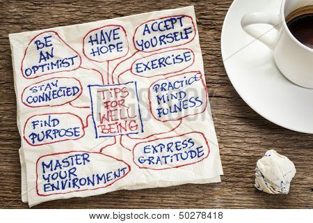 tips for well-being - a napkin doodle with a cup of coffee