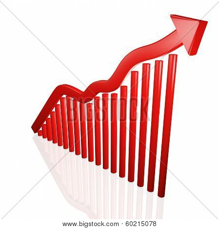 Market Financial Growth Chart