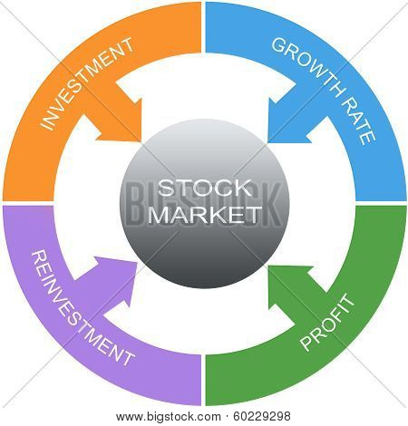 Stock Market Word Circle Concept