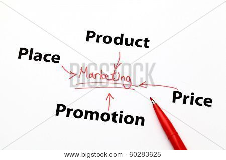 Marketing element