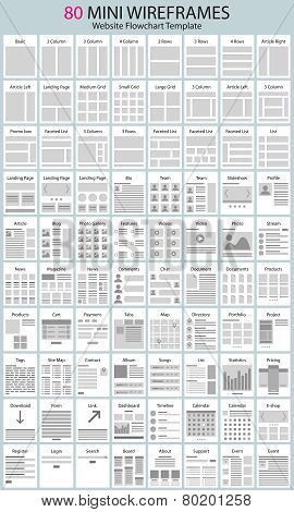 website workflow charts and wireframes