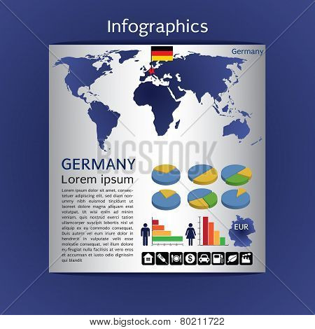 Infographic map of Germany show population and consumption statistic information.