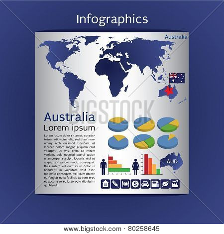 Infographic Map Of Australia Show Population And Consumption Statistic Information.