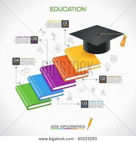 Books steps of Education infographic Template. Concept education ...