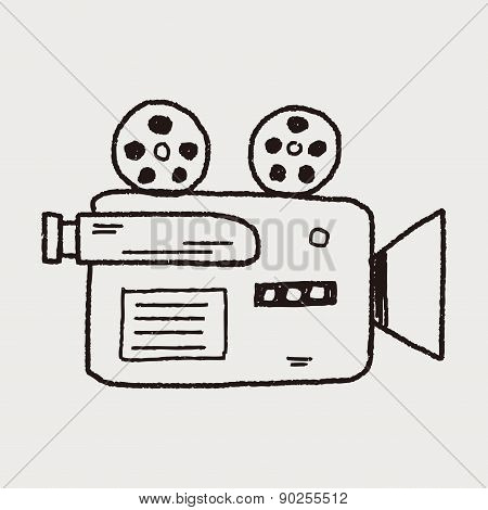 Doodle Video Recorder