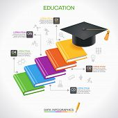 stock photo of education  -  Books steps of Education infographic Template - JPG