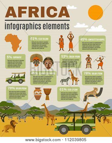Africa Infographic Set