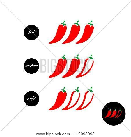 Hot Red Pepper Strength Scale Indicator With Mild, Medium And Hot Positions.