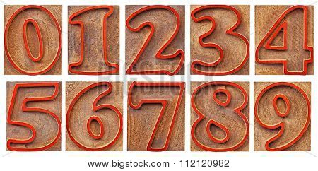 a set of isolated 10 numbers from zero to nine - letterpress wood type, outlined font stained by red ink