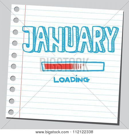 January loading