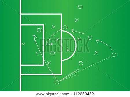 Soccer Or Football Game Strategy Plan