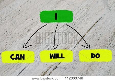 I can, I will, I do motivational chart
