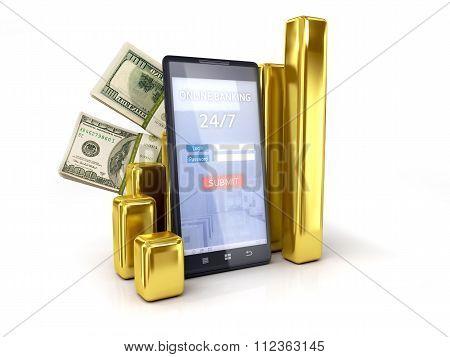 Mobile Banking Tracking Dollars Exchange Rates