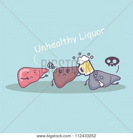 Unhealthy Liquor Drunk And Liver