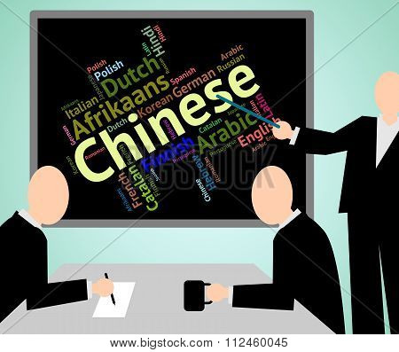 Chinese Language Indicates Speech Wordcloud And Word