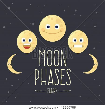 Funny Cartoon Moon Phases