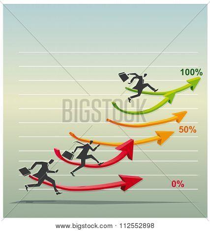 Climbing To Higher Profits