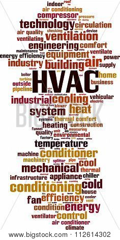 Hvac Word Cloud