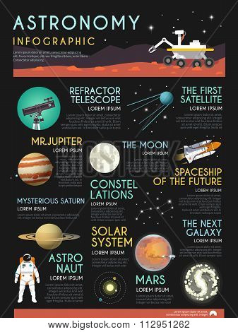 Astronomy vector flat infographic