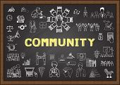 Постер, плакат: Community On Chalkboard