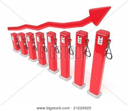 Fuel Market: Red Petrol Pumps Chart