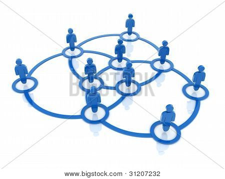 Social Network Around