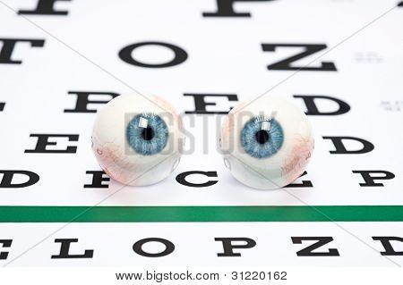 A pair of prosthetic eyeballs on a snellen eye chart.