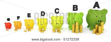 Energy scale made out of piggy banks and coins