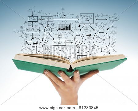 education and book concept - close up of female hand holding open green book with big plan