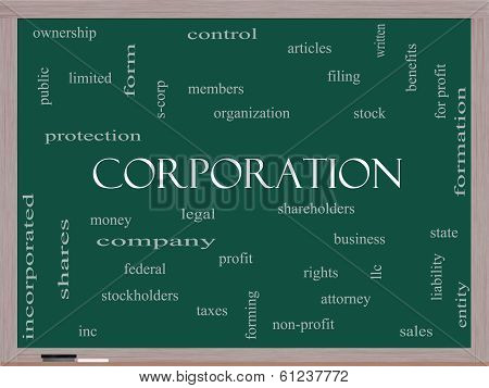 Corporation Word Cloud Concept On A Blackboard