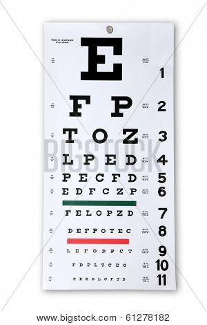 Eye chart cutout on white background