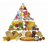 picture of pyramid shape  - Food Pyramid - JPG