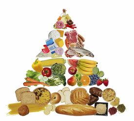 pic of food pyramid  - Food Pyramid - JPG